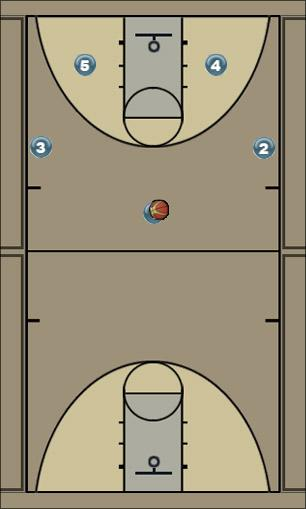 Basketball Play screen play 1 mtps Uncategorized Plays offence mtps