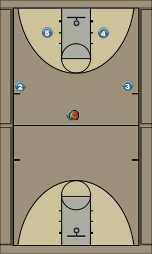 Basketball Play iso 1 mtps Uncategorized Plays offense