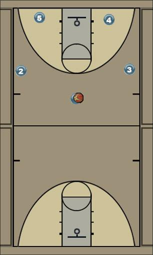 Basketball Play iso 2 mtps Uncategorized Plays offense mtps
