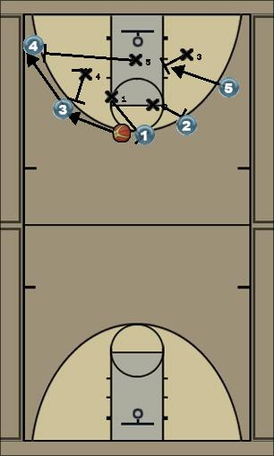 Basketball Play 2 on the wing Defense