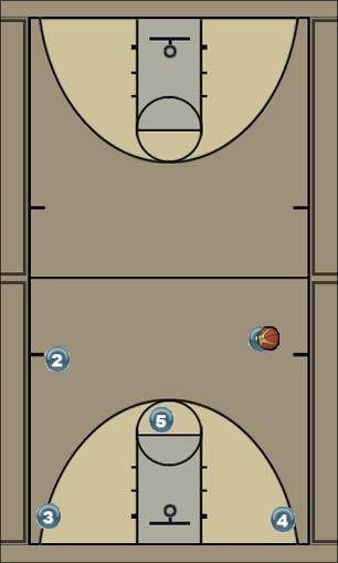 Basketball Play Sarah Zone Play offense