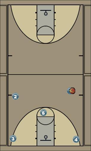 Basketball Play Sarah Zone Play offense
