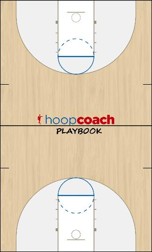 Basketball Play Motion M Man to Man Offense man to man offense