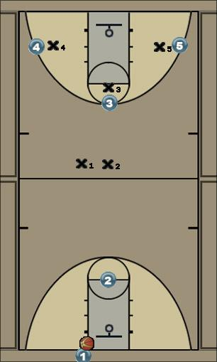 Basketball Play #2 Uncategorized Plays offense