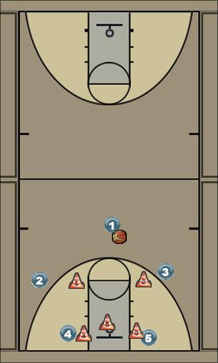 Basketball Play Zone 1 Uncategorized Plays offense