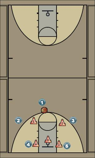 Basketball Play Zone 3 Uncategorized Plays offense