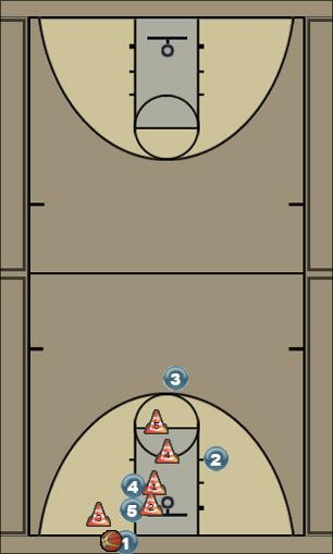 Basketball Play Denver (out of Bounds) Uncategorized Plays offense