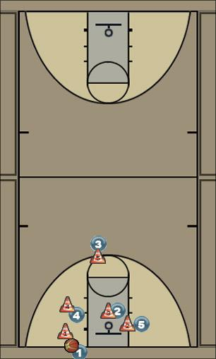 Basketball Play San Diego Uncategorized Plays offense (out of bounds)