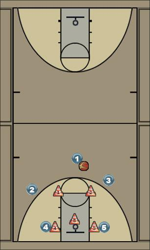 Basketball Play Zone 2 Uncategorized Plays offense