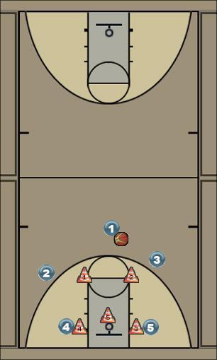 Basketball Play Zone 2 Uncategorized Plays offense