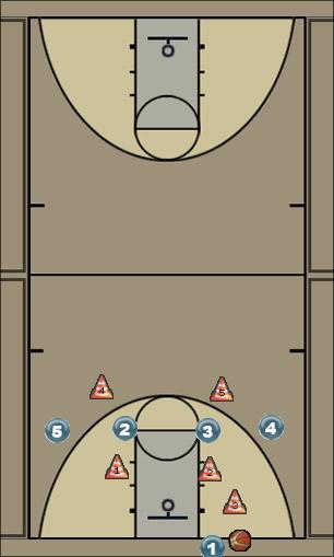 Basketball Play Press Break 1 (Zone) Uncategorized Plays offense