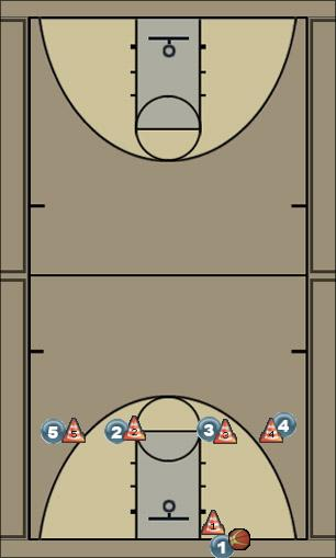 Basketball Play Press Break 2 - Man Uncategorized Plays offense