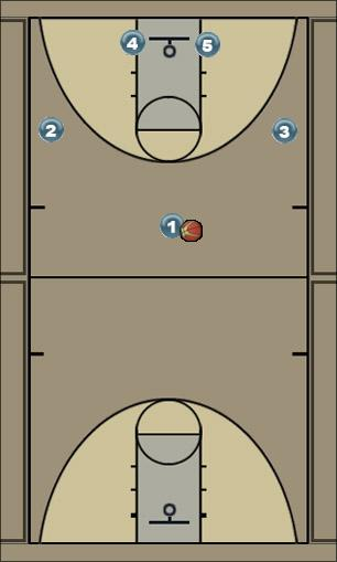 Basketball Play Gold (Post) Uncategorized Plays 1-4 high