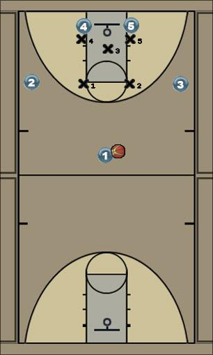 Basketball Play Falcon A Uncategorized Plays 2-3 zone offense