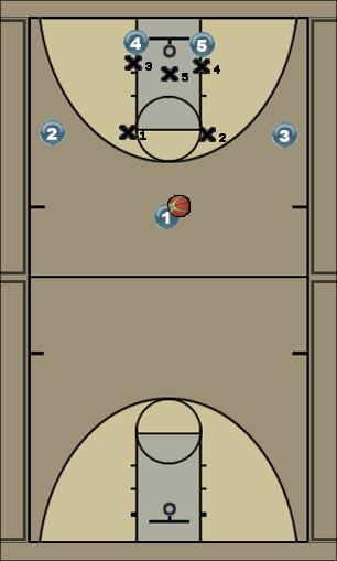 Basketball Play Falcon B Uncategorized Plays 2-3 zone offense