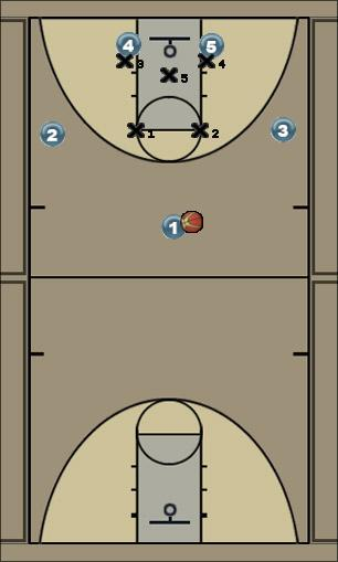 Basketball Play Falcon C Uncategorized Plays 2-3 zone offense