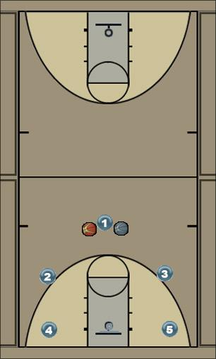 Basketball Play V-Cut Man to Man Set