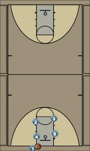 Basketball Play SMW2nd Smash Man Baseline Out of Bounds Play