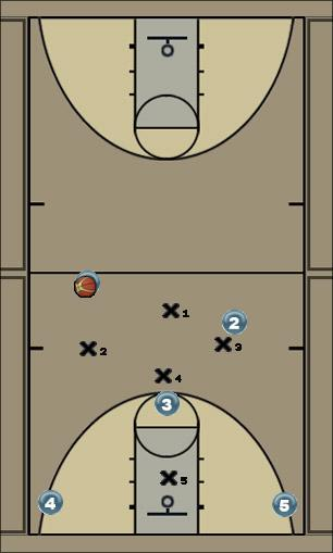 Basketball Play 21 Zone Play vs. 1-3-1 trap