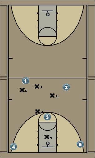 Basketball Play 22 Screen Zone Play vs. 1-3-1 trap