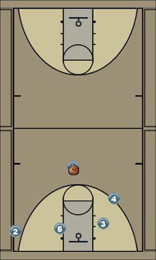 Basketball Play Up Quick Hitter ball screen,