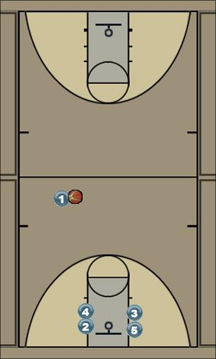 Basketball Play PLAY 24 Uncategorized Plays backdoor to point guard