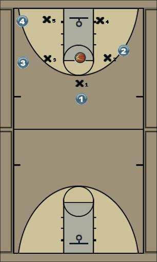 Basketball Play Bethesda Zone Offense 1 Uncategorized Plays 1-2-2 zone offense.