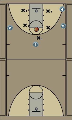 Basketball Play Bethesda Overload Right Uncategorized Plays 1-2-2 zone offense