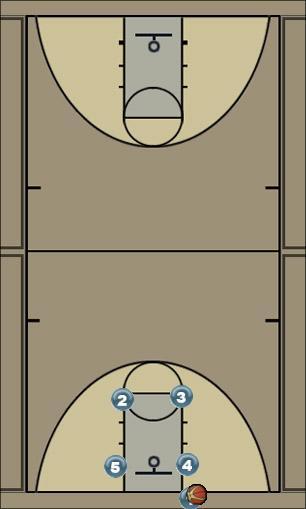 Basketball Play BAMA Uncategorized Plays bob under hoop
