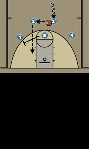 Basketball Play M1 Man to Man Offense