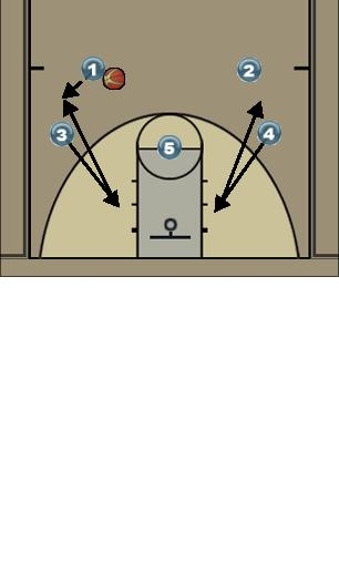 Basketball Play domino Uncategorized Plays offense