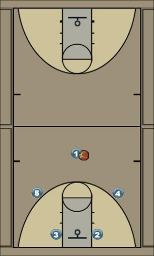 Basketball Play Regular Man to Man Offense