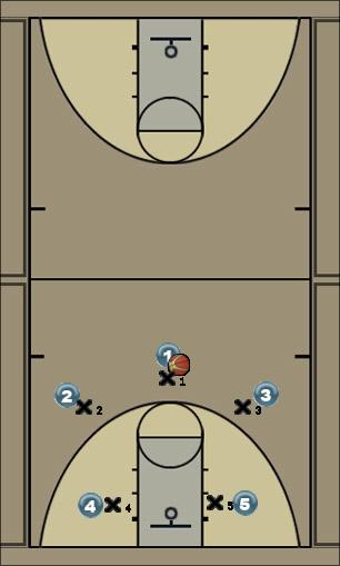 Basketball Play UCLA - Option 1 Man to Man Set
