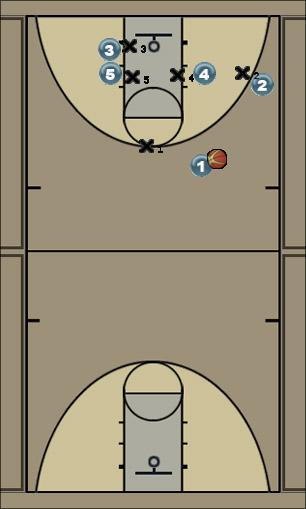 Basketball Play Lightning Man to Man Set o