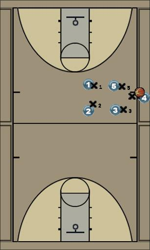 Basketball Play Blue1 Sideline Out of Bounds s