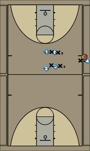 Basketball Play Blue2 Sideline Out of Bounds