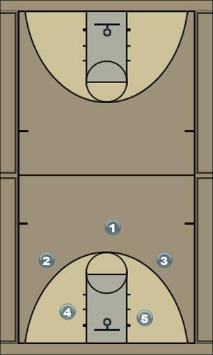 Basketball Play 8 Man to Man Set