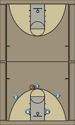 Basketball Play LCS-12(Motion) Zone Play