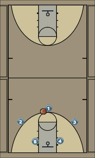 Basketball Play LCS-13(Motion) Zone Play