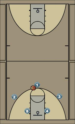 Basketball Play LCS-41(Green) Zone Play