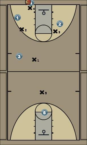 Basketball Play LCS-21 (1-2-1-1) Defense