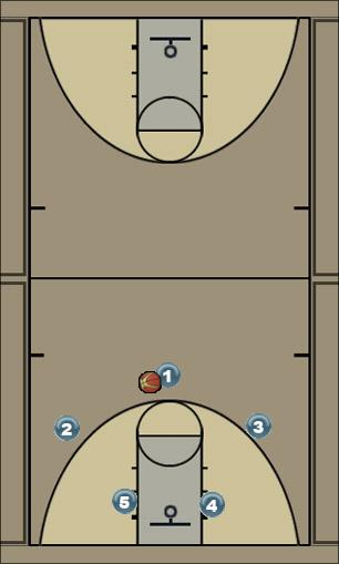 Basketball Play LCS-25(Orange) Zone Play