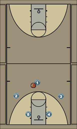Basketball Play LCS-34(Orange) Zone Play