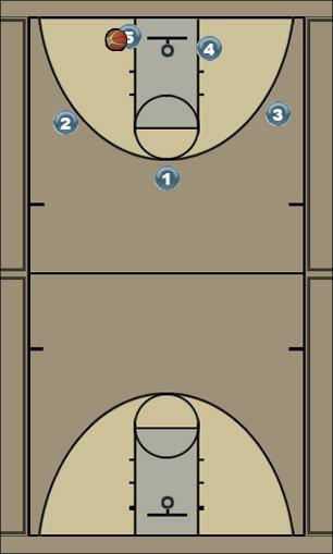 Basketball Play 1 Secondary Break