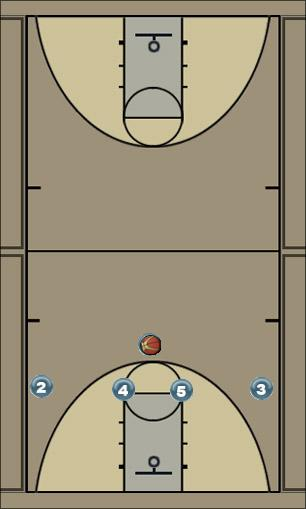 Basketball Play Starter Quick Hitter