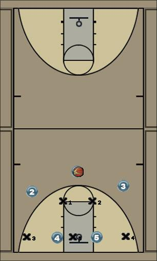 Basketball Play 2-3 Zone with Trap in Corner Defense