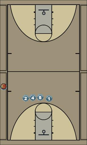 Basketball Play Alley-Oop Sideline Out of Bounds