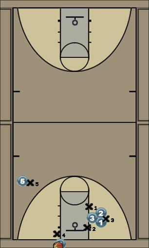 Basketball Play Block Zone Press Break press breaker