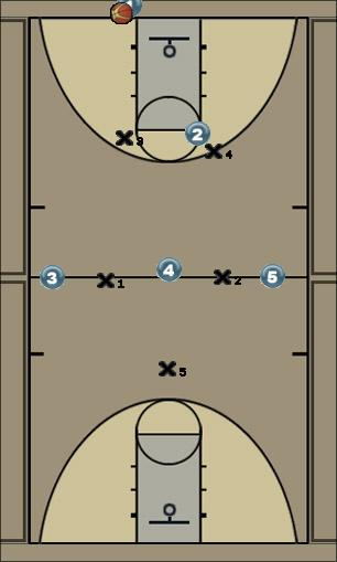 Basketball Play 22 Defense full-court press