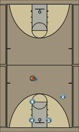 Basketball Play M Man to Man Offense offense, easy layup